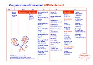 overzicht_voorjaarscompetitie_2019_1.jpg